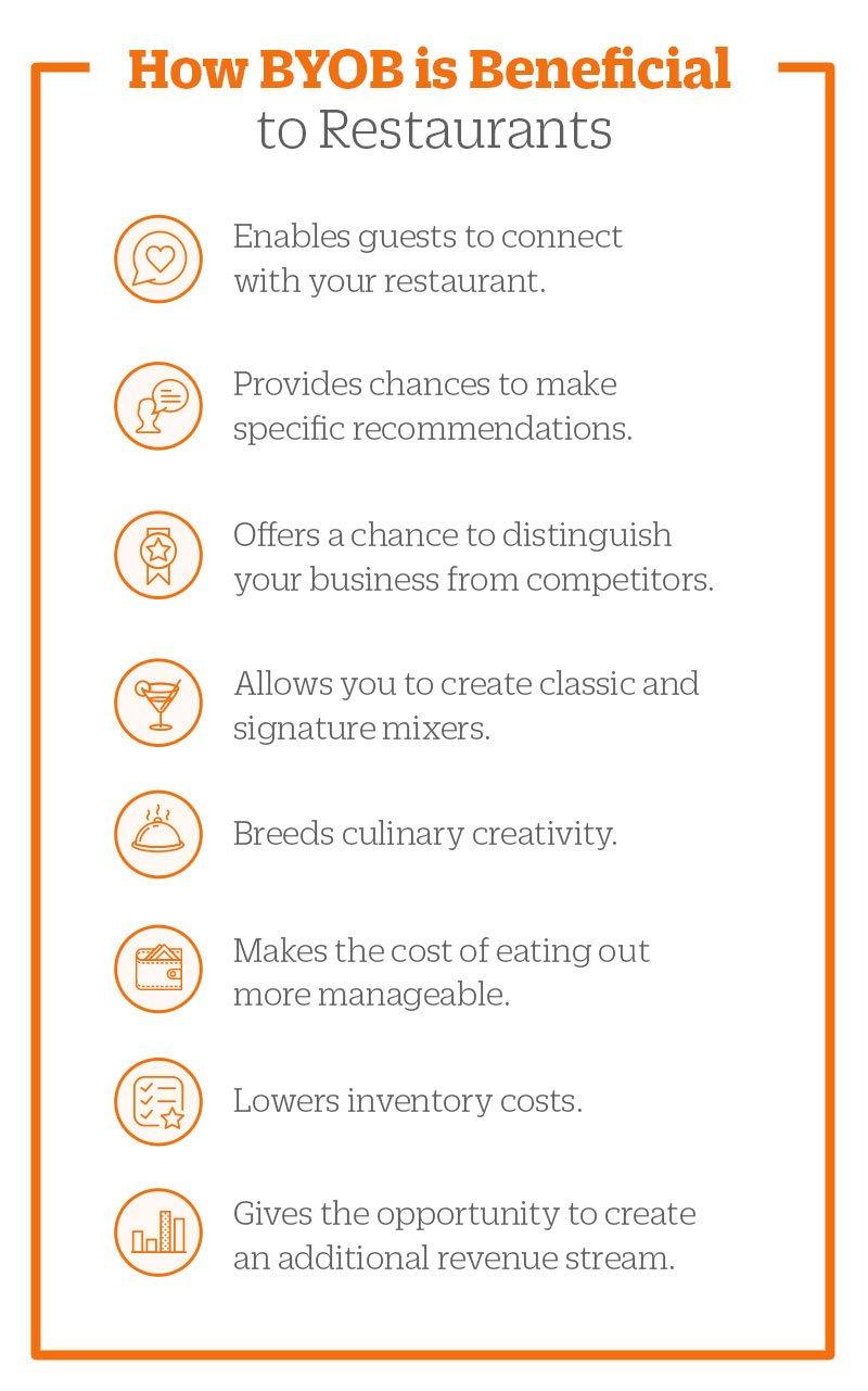 byob-benefits