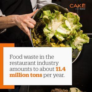 restaurant-inventory-statistic